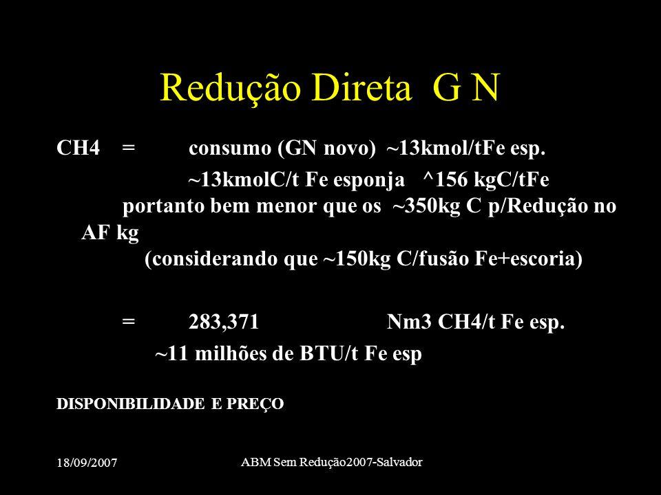 18/09/2007 ABM Sem Redução2007-Salvador Redução Direta G N CH4 =consumo (GN novo) ~13kmol/tFe esp. ~13kmolC/t Fe esponja ^156 kgC/tFe portanto bem men