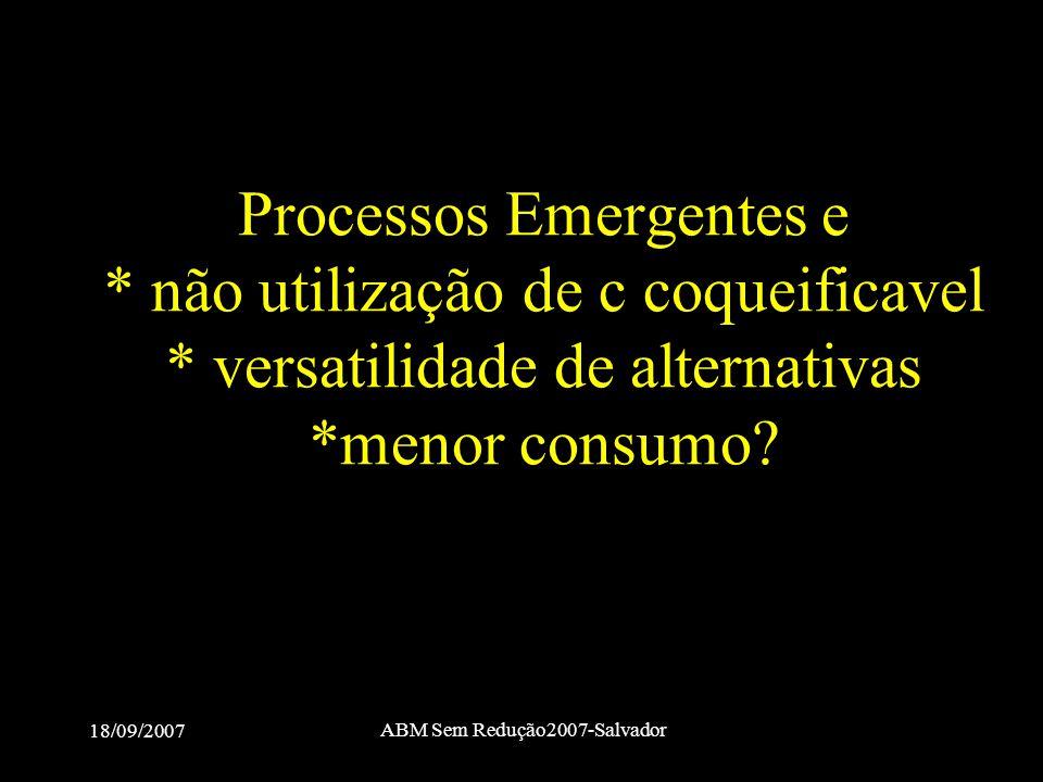 18/09/2007 ABM Sem Redução2007-Salvador Processos Emergentes e * não utilização de c coqueificavel * versatilidade de alternativas *menor consumo?