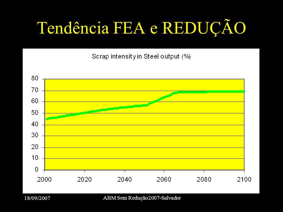 18/09/2007 ABM Sem Redução2007-Salvador Tendência FEA e REDUÇÃO
