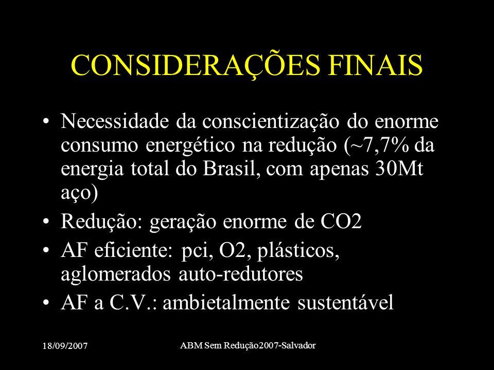 18/09/2007 ABM Sem Redução2007-Salvador CONSIDERAÇÕES FINAIS •Necessidade da conscientização do enorme consumo energético na redução (~7,7% da energia