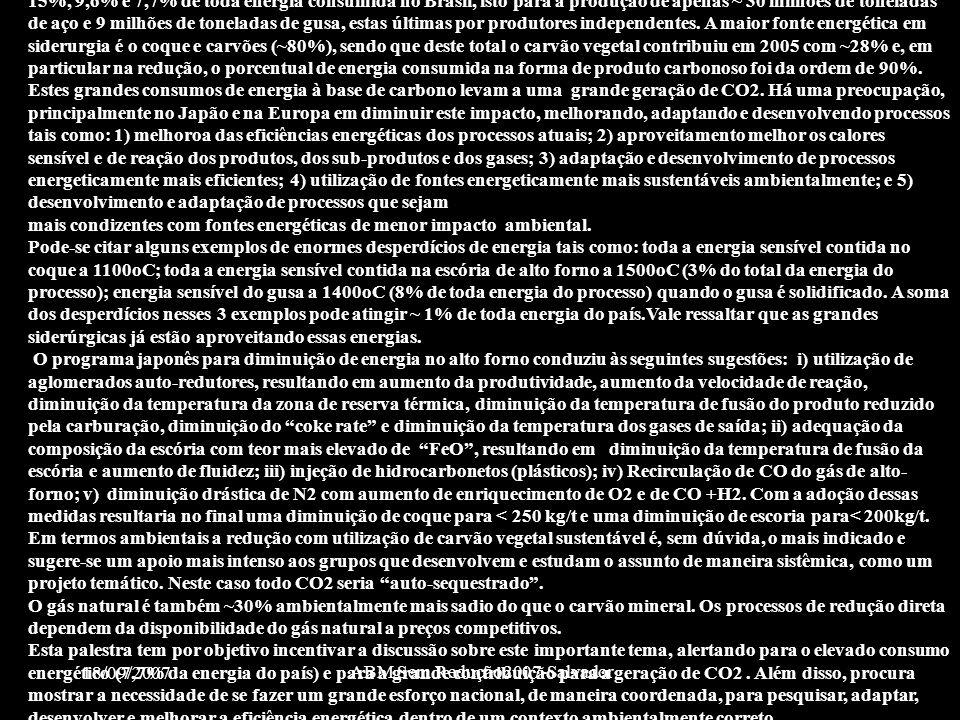18/09/2007 ABM Sem Redução2007-Salvador Resumo da palestra /) No Brasil a metalurgia brasileira, a siderurgia e a redução na siderurgia consumiram, em