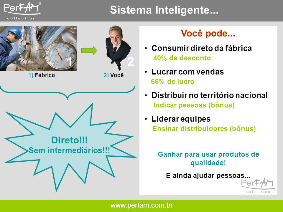 www.perfam.com.br Sistema Inteligente...1) Fábrica 1 2) Você 2 Direto!!.