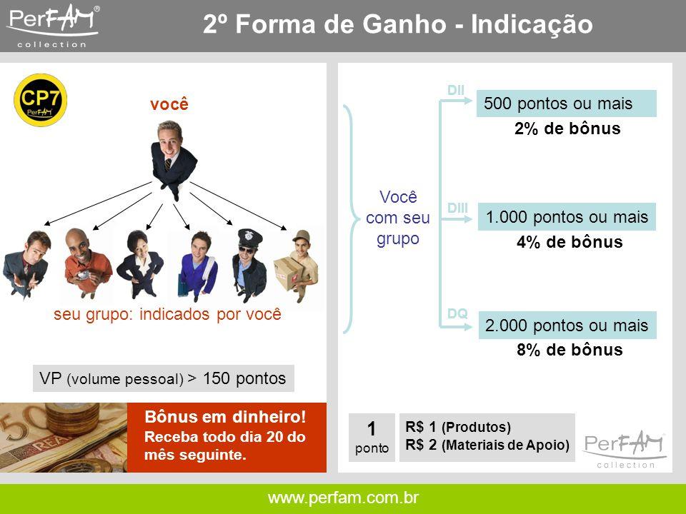 www.perfam.com.br 2º Forma de Ganho - Indicação você VP (volume pessoal) > 150 pontos Bônus em dinheiro.
