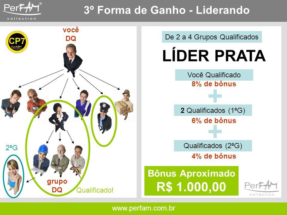 www.perfam.com.br 3º Forma de Ganho - Liderando você DQ De 2 a 4 Grupos Qualificados grupo DQ 2 Qualificados (1ªG) Você Qualificado 8% de bônus 6% de bônus + Bônus Aproximado R$ 1.000,00 LÍDER PRATA Qualificado.