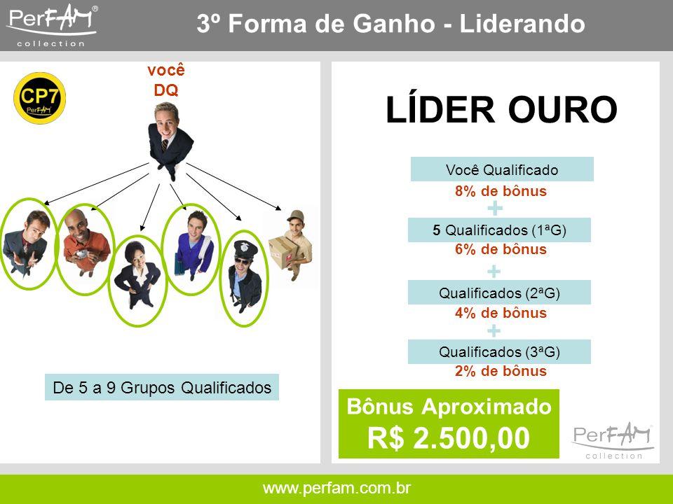 www.perfam.com.br 3º Forma de Ganho - Liderando você DQ De 5 a 9 Grupos Qualificados 5 Qualificados (1ªG) Você Qualificado 8% de bônus 6% de bônus + Bônus Aproximado R$ 2.500,00 LÍDER OURO Qualificados (2ªG) 4% de bônus + Qualificados (3ªG) 2% de bônus +