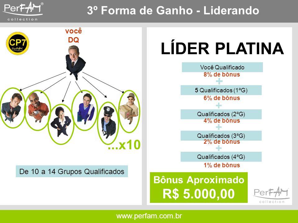 www.perfam.com.br 3º Forma de Ganho - Liderando você DQ De 10 a 14 Grupos Qualificados 5 Qualificados (1ªG) Você Qualificado 8% de bônus 6% de bônus + Bônus Aproximado R$ 5.000,00 LÍDER PLATINA Qualificados (2ªG) 4% de bônus + Qualificados (3ªG) 2% de bônus +...x10 Qualificados (4ªG) 1% de bônus +