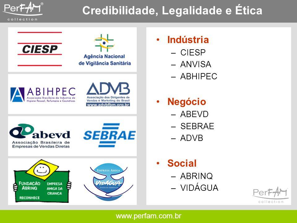 www.perfam.com.br Credibilidade, Legalidade e Ética •Indústria –CIESP –ANVISA –ABHIPEC •Negócio –ABEVD –SEBRAE –ADVB •Social –ABRINQ –VIDÁGUA