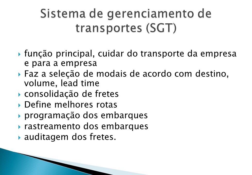  embora focados em diferentes aspectos das operações logísticas, devem comunicar-se de forma integrada para a concretização das operações logísticas.