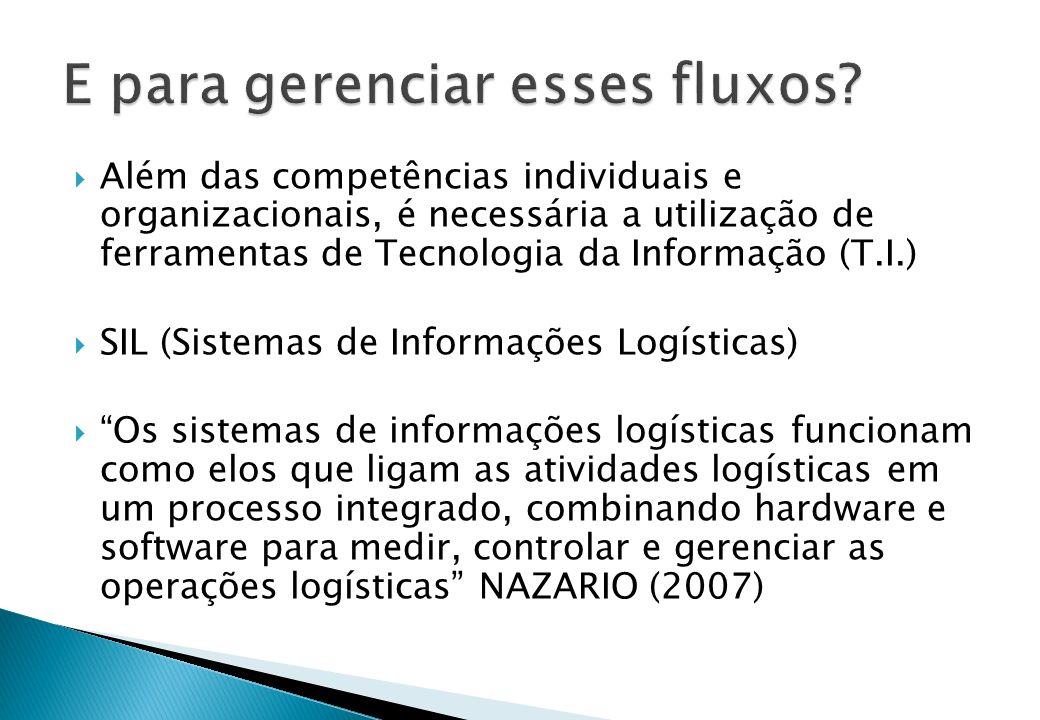  Além das competências individuais e organizacionais, é necessária a utilização de ferramentas de Tecnologia da Informação (T.I.)  SIL (Sistemas de