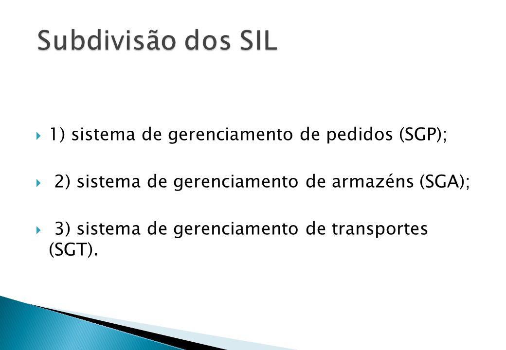  1) sistema de gerenciamento de pedidos (SGP);  2) sistema de gerenciamento de armazéns (SGA);  3) sistema de gerenciamento de transportes (SGT).