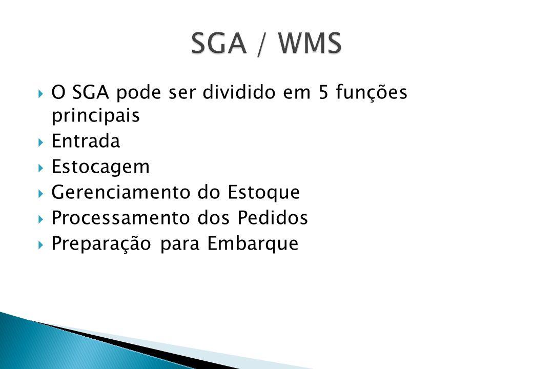  O produto é desembarcado nas docas de recebimento do armazém e identificado por código e quantidade  O sistema processa as etiquetas  O SGA processa as informações fiscais de entrada.