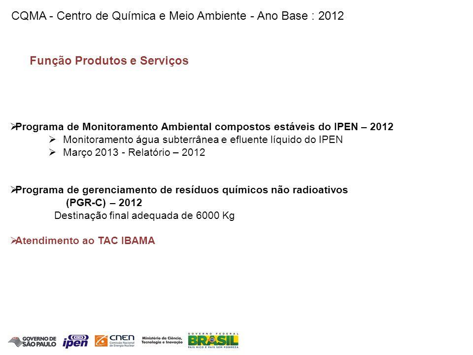 CQMA - Centro de Química e Meio Ambiente - Ano Base : 2012 Função Produtos e Serviços (principais produtos e serviços controlados pela área técnica) unidade 1.