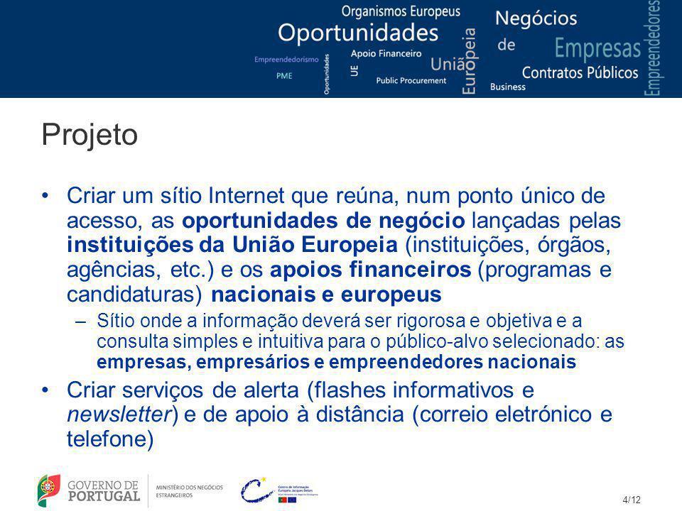 Produtos de comunicação •Sítio Internet •Newsletter Empresas e empreendedores •Serviço de apoio à distância para apoio a utilizadores •Flashes informativos •Redes Sociais 5//12