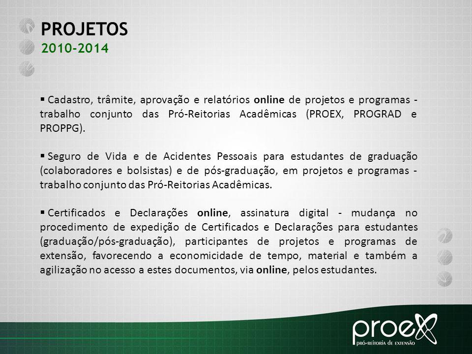 PROJETOS 2010-2014  Cadastro, trâmite, aprovação e relatórios online de projetos e programas - trabalho conjunto das Pró-Reitorias Acadêmicas (PROEX,