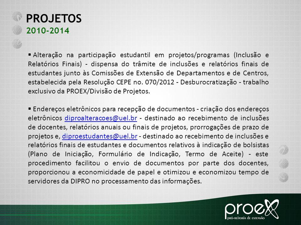 PROJETOS 2010-2014  Alteração na participação estudantil em projetos/programas (Inclusão e Relatórios Finais) - dispensa do trâmite de inclusões e re