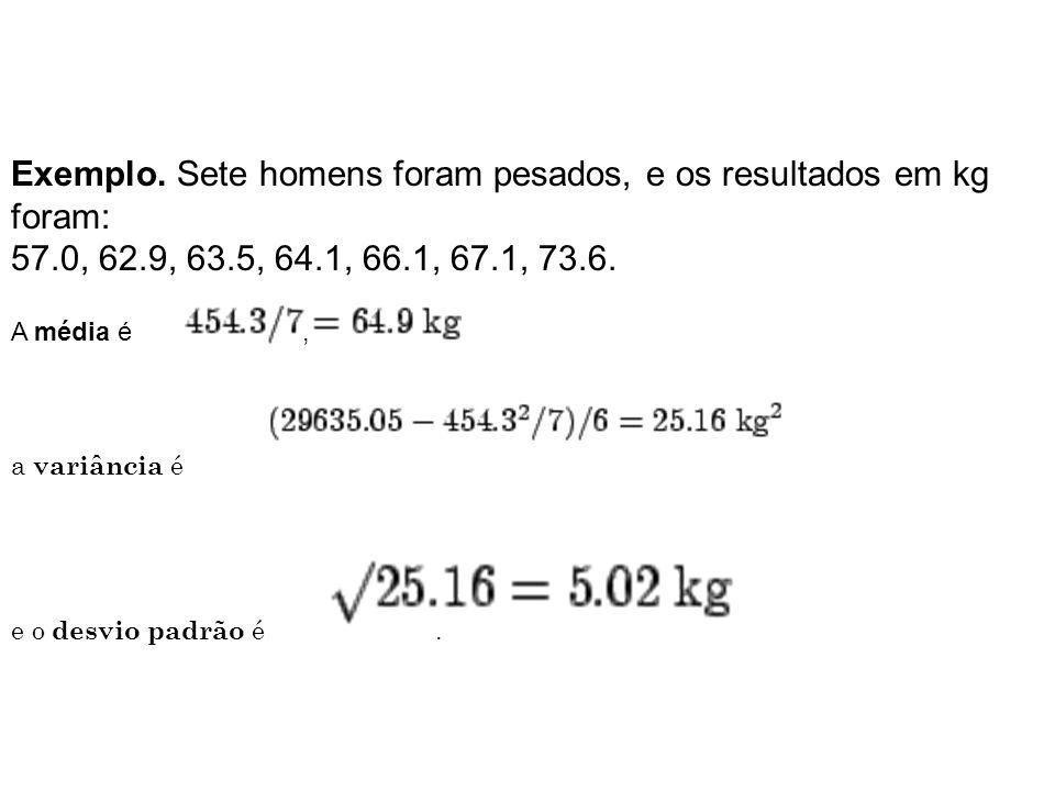 Exemplo: •Calcule o desvio padrão populacional da tabela abaixo: •S 2 =∑(f i.d i ) 2 / f t = 32,7/30 = 1,09.