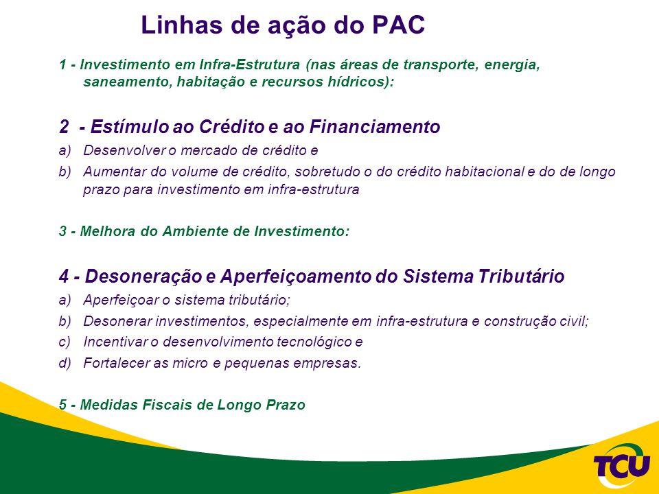 Linhas de ação do PAC 1 - Investimento em Infra-Estrutura (nas áreas de transporte, energia, saneamento, habitação e recursos hídricos): 2 - Estímulo