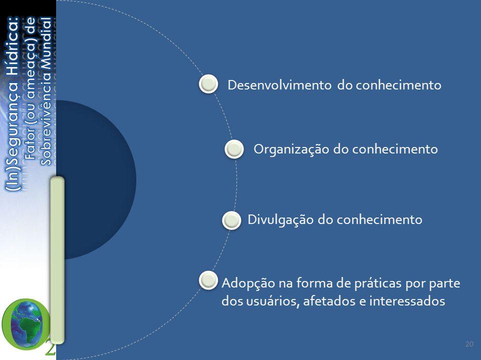 Desenvolvimento do conhecimento Organização do conhecimento Divulgação do conhecimento Adopção na forma de práticas por parte dos usuários, afetados e interessados 20