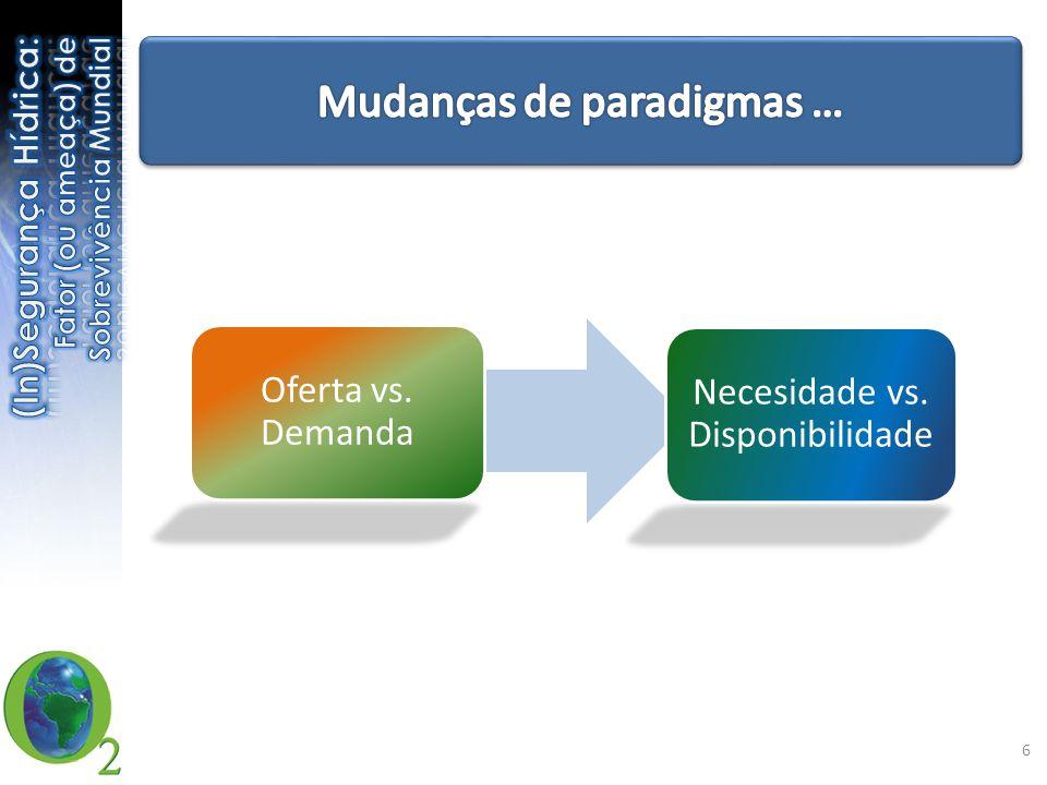 Oferta vs. Demanda Necesidade vs. Disponibilidade 6