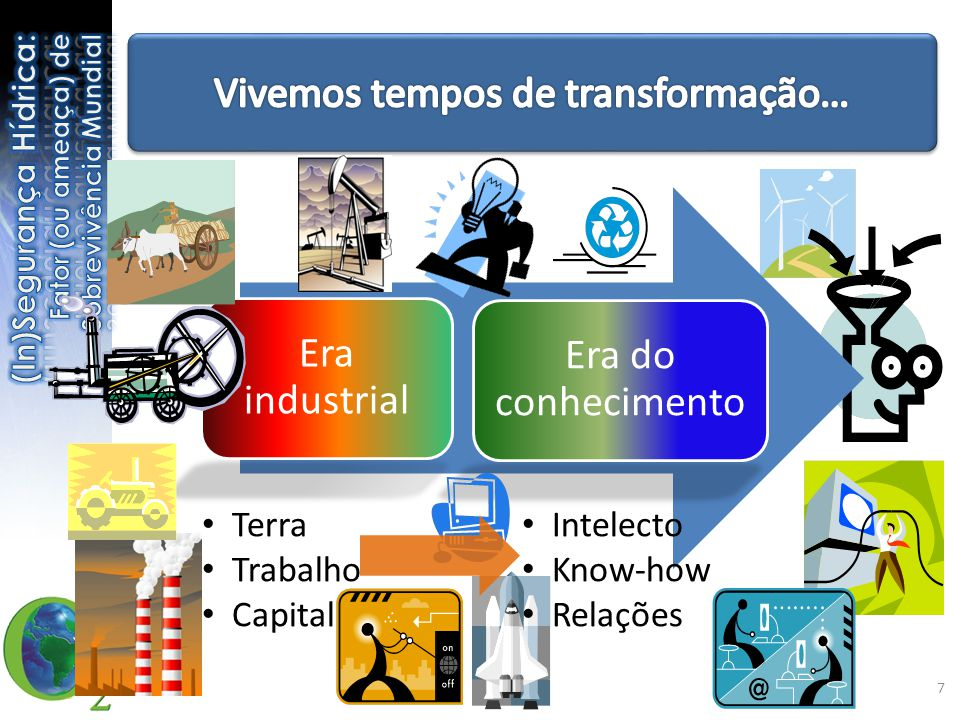 Era industrial Era do conhecimento • Terra • Trabalho • Capital • Intelecto • Know-how • Relações 7