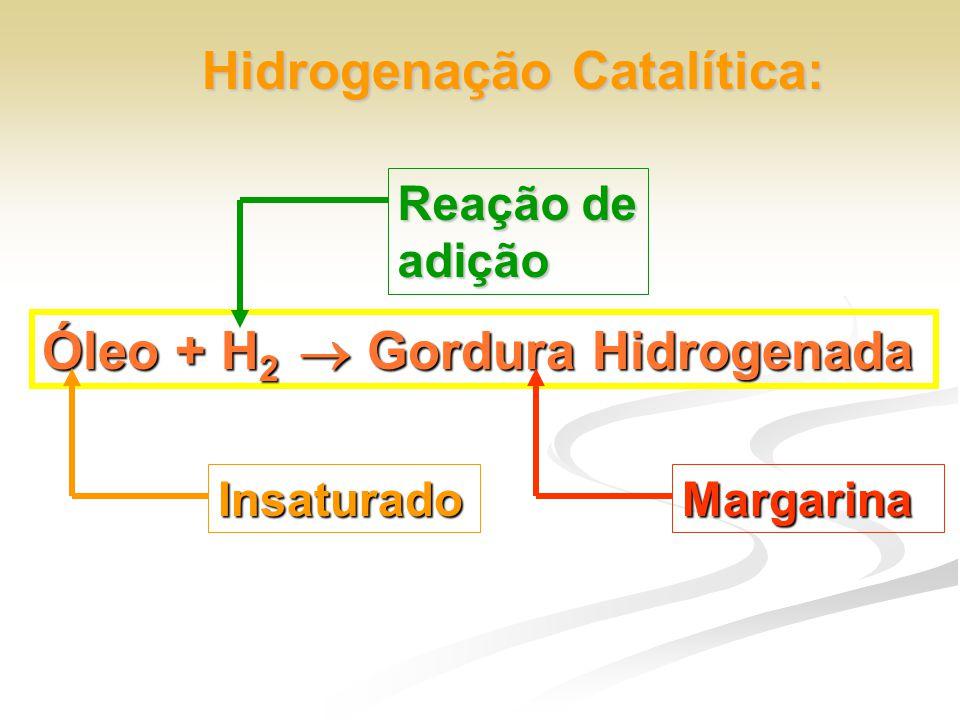 Hidrogenação Catalítica: Óleo + H 2  Gordura Hidrogenada MargarinaInsaturado Reação de adição