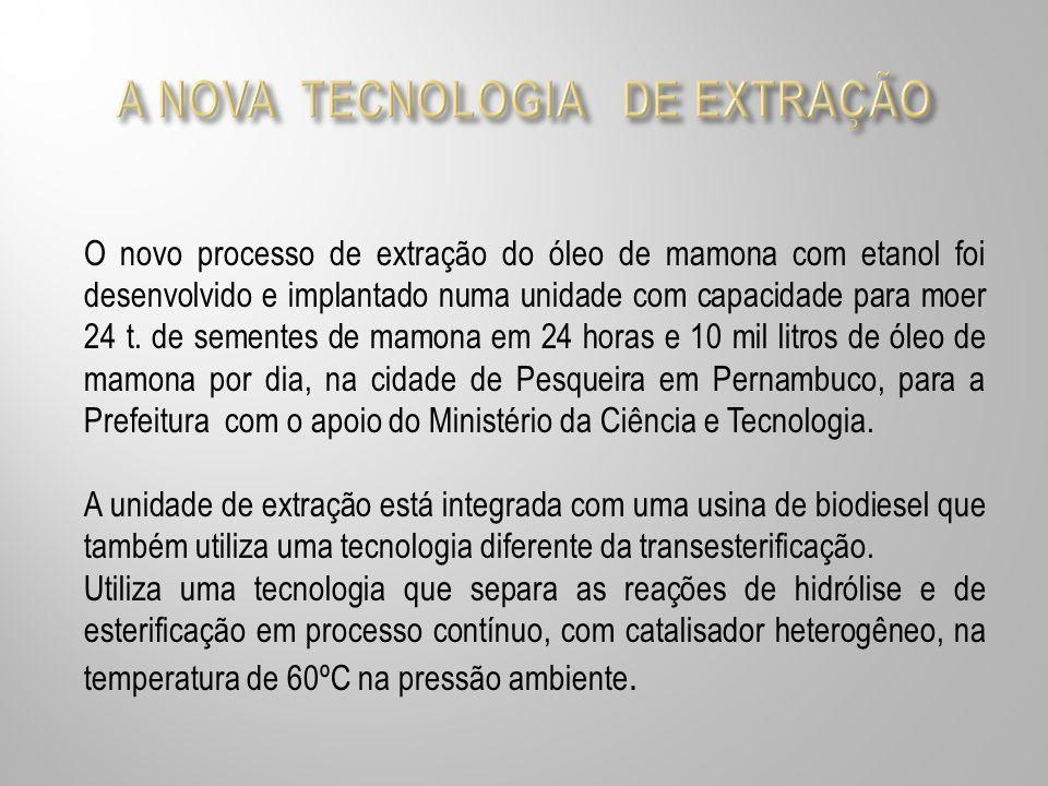 O novo processo de extração do óleo de mamona com etanol foi desenvolvido e implantado numa unidade com capacidade para moer 24 t. de sementes de mamo