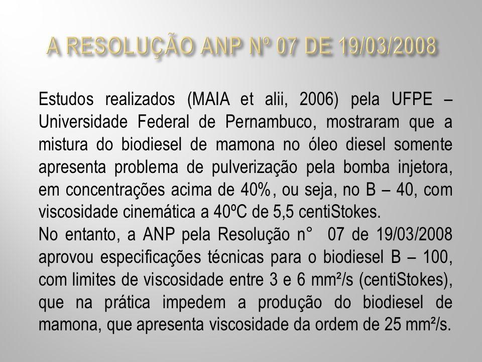 Estudos realizados (MAIA et alii, 2006) pela UFPE – Universidade Federal de Pernambuco, mostraram que a mistura do biodiesel de mamona no óleo diesel