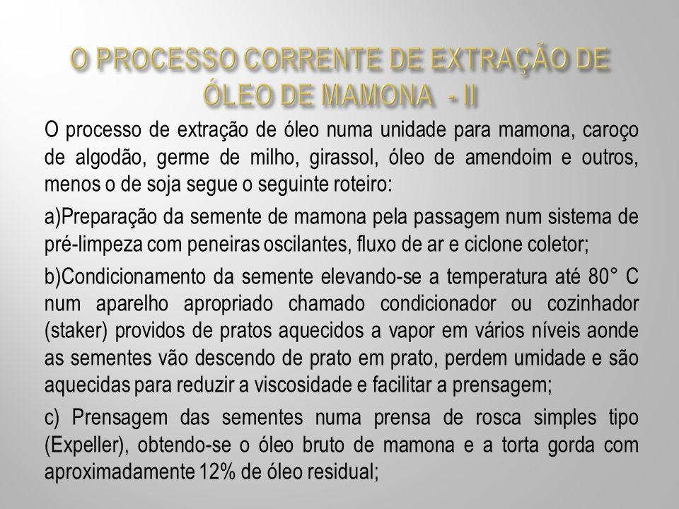 O processo de extração de óleo numa unidade para mamona, caroço de algodão, germe de milho, girassol, óleo de amendoim e outros, menos o de soja segue
