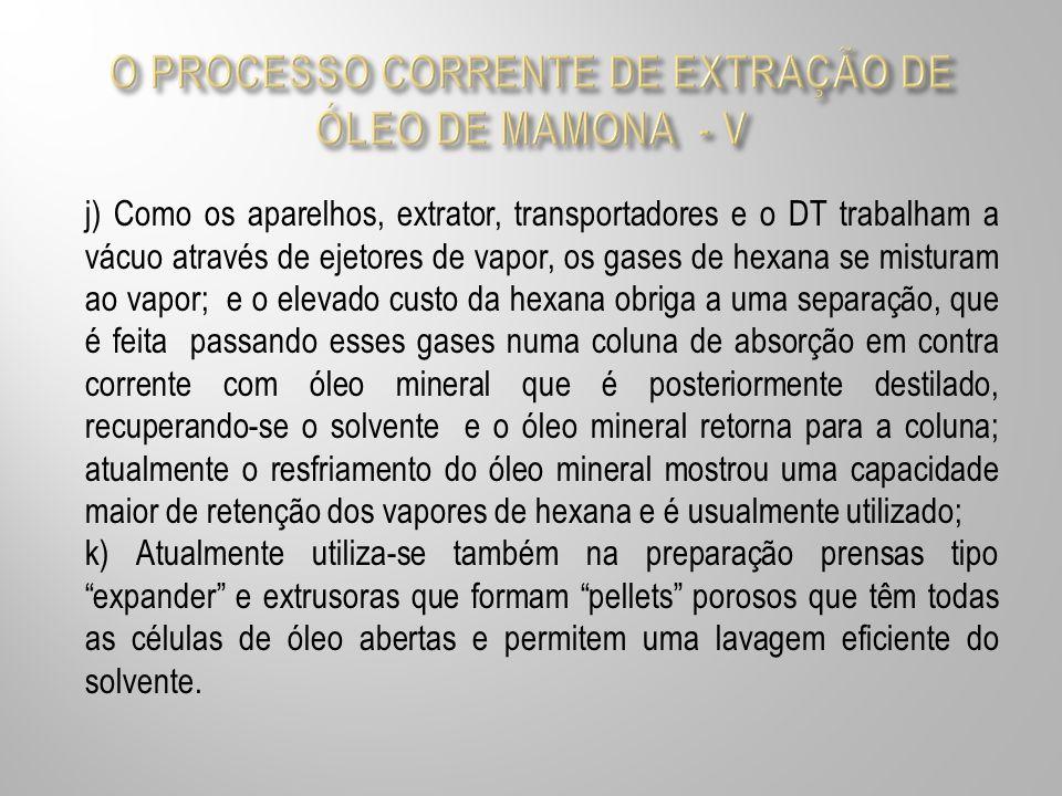 j) Como os aparelhos, extrator, transportadores e o DT trabalham a vácuo através de ejetores de vapor, os gases de hexana se misturam ao vapor; e o el