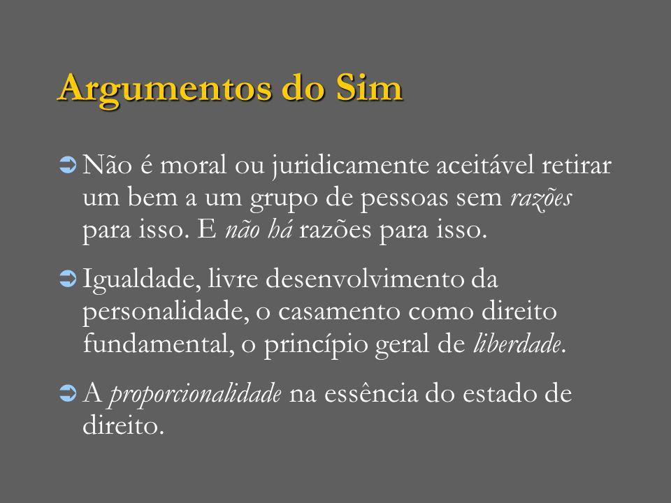 Argumentos do Sim  Não é moral ou juridicamente aceitável retirar um bem a um grupo de pessoas sem razões para isso. E não há razões para isso.  Igu