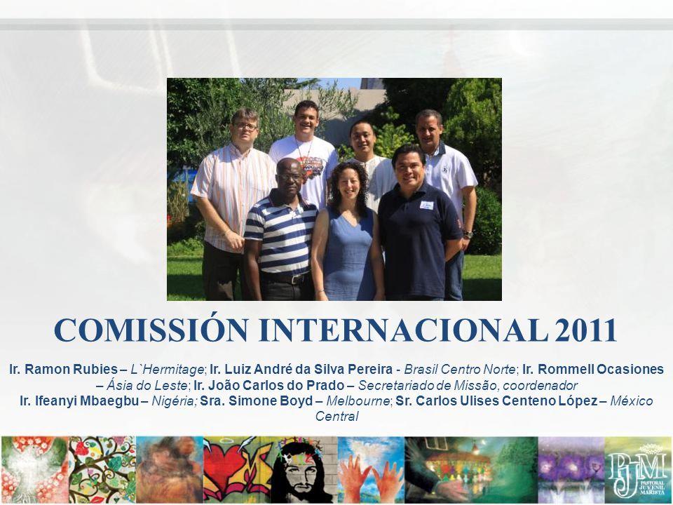 COMISSIÓN INTERNACIONAL 2011 Ir.Ramon Rubies – L`Hermitage; Ir.