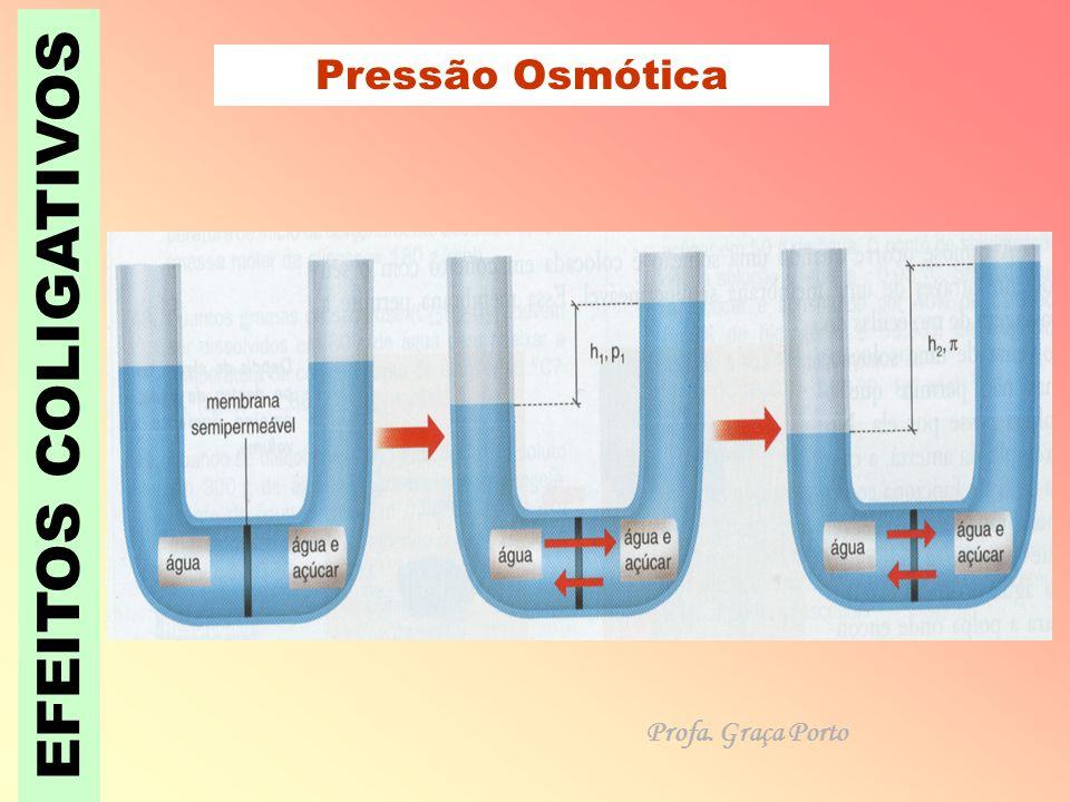EFEITOS COLIGATIVOS Pressão Osmótica Profa. Graça Porto
