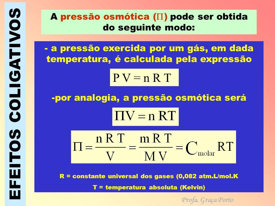 EFEITOS COLIGATIVOS A pressão osmótica (  ) pode ser obtida do seguinte modo: - a pressão exercida por um gás, em dada temperatura, é calculada pela