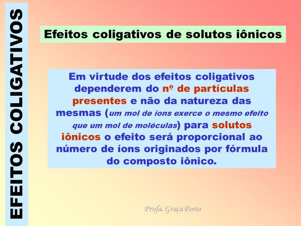 EFEITOS COLIGATIVOS Efeitos coligativos de solutos iônicos Em virtude dos efeitos coligativos dependerem do n o de partículas presentes e não da natur
