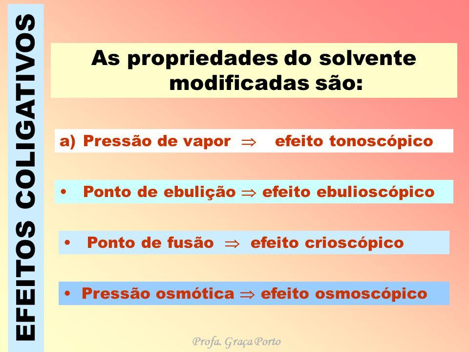 EFEITOS COLIGATIVOS As propriedades do solvente modificadas são: a)Pressão de vapor  efeito tonoscópico • Ponto de ebulição  efeito ebulioscópico •
