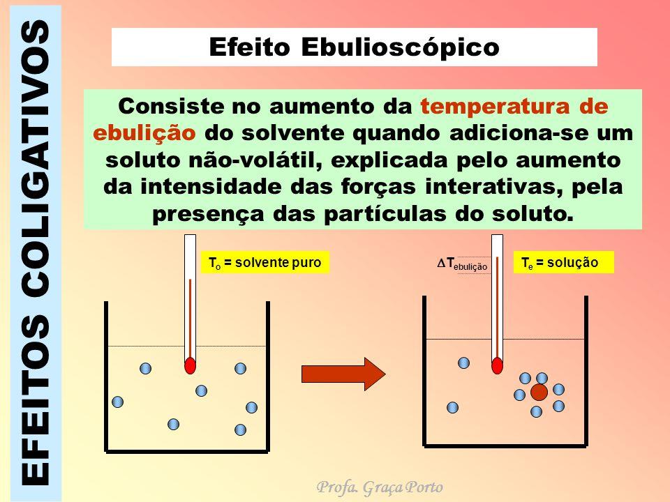 EFEITOS COLIGATIVOS Efeito Ebulioscópico Consiste no aumento da temperatura de ebulição do solvente quando adiciona-se um soluto não-volátil, explicad
