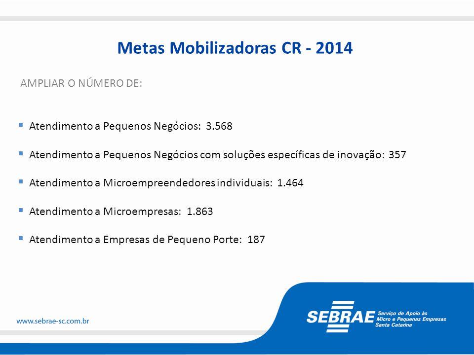Metas Mobilizadoras CR - 2014 AMPLIAR O NÚMERO DE:  Atendimento a Pequenos Negócios: 3.568  Atendimento a Pequenos Negócios com soluções específicas