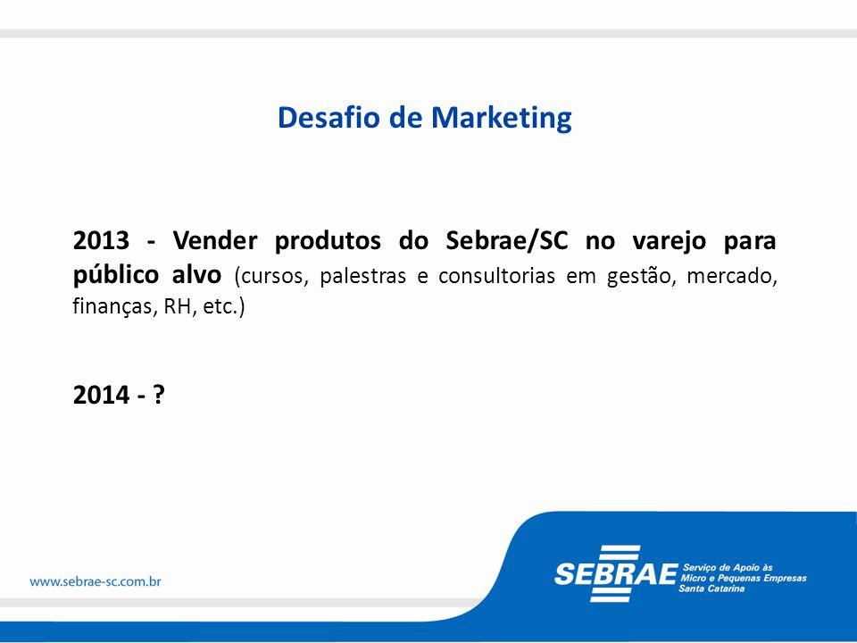 Desafio de Marketing 2013 - Vender produtos do Sebrae/SC no varejo para público alvo (cursos, palestras e consultorias em gestão, mercado, finanças, R