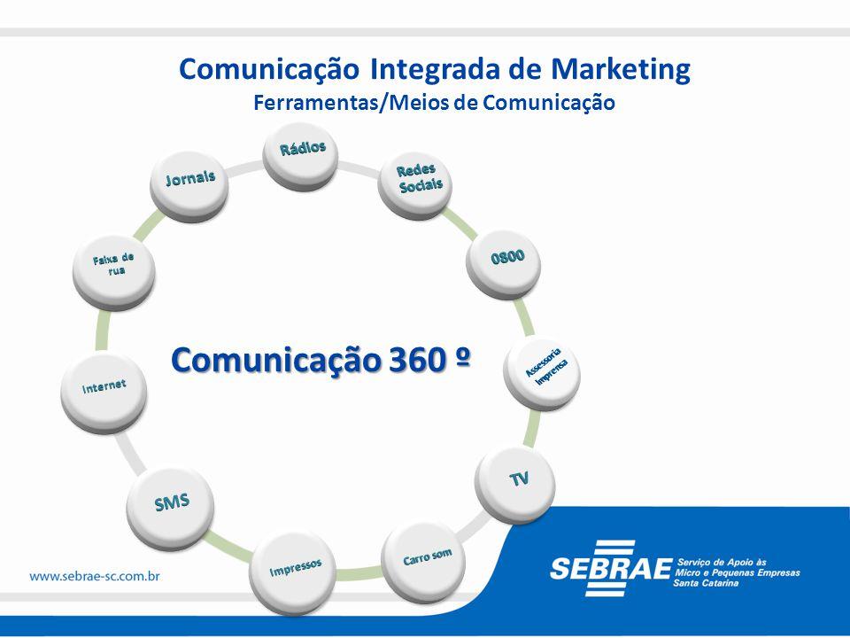 Comunicação Integrada de Marketing Ferramentas/Meios de Comunicação  Televisão - VT;  Rádio - spot;  Jornal - anúncio;  Assessoria de Imprensa - relise (textos divulgação) / Agência Sebrae de Notícias  Internet - folder eletrônico, e-mail marketing para clientes PJ e PF, publicidade em sites, site do Sebrae/SC;  Redes sociais (Facebook, Twitter, Blog);  0800 (Central de Relacionamento) ativo;  Impressos - panfleto, volante, cartaz, convite, etc;  Outdoor;  Busdoor e backbus;  Carro de som;  Faixa de rua;  SMS