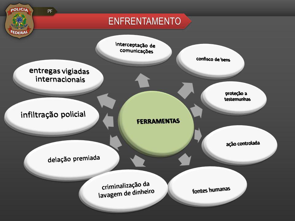 Cooperação Técnica – PF e ABC/MRE :.:.