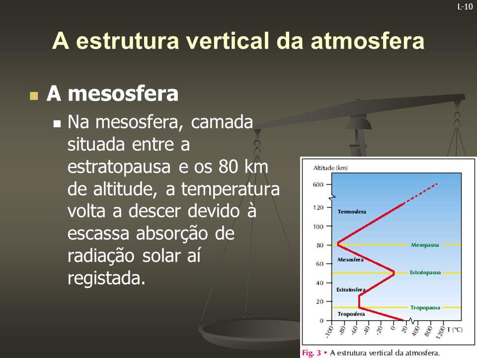 L-11 A estrutura vertical da atmosfera   A termosfera   Acima da mesopausa – limite superior da mesosfera – encontra-se a termosfera, onde ocorre um rápido aumento da temperatura porque esta camada absorve uma parte significativa da radiação solar.