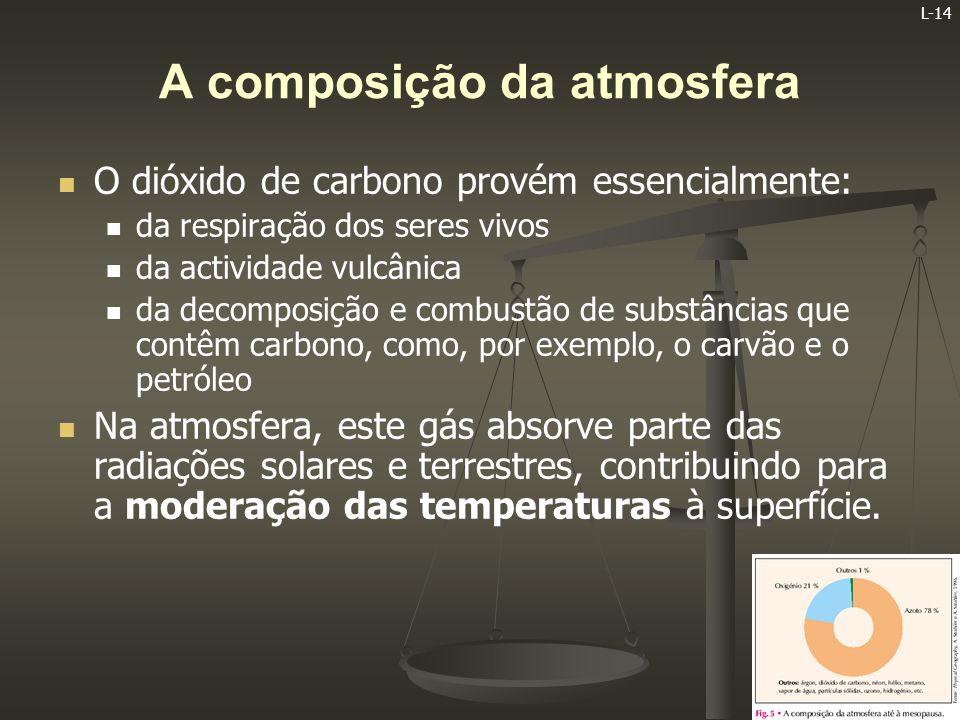 L-15 A composição da atmosfera   A mesma função de absorção é desempenhada pelo vapor de água, proveniente da evaporação a partir das superfícies líquidas e da respiração e transpiração dos seres vivos   Na atmosfera, o vapor de água está ainda na origem da ocorrência de precipitação.
