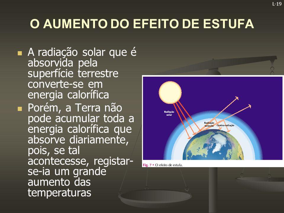 L-20 O AUMENTO DO EFEITO DE ESTUFA   Assim, a Terra absorve mas também emite energia calorífica através da radiação terrestre   Parte da radiação terrestre é enviada para o espaço, mas uma significativa proporção é absorvida pela atmosfera e reflectida para a superfície da Terra, constituindo a contra- radiação que origina o aquecimento da camada inferior da troposfera   A esta função da atmosfera atribui-se a designação de efeito de estufa