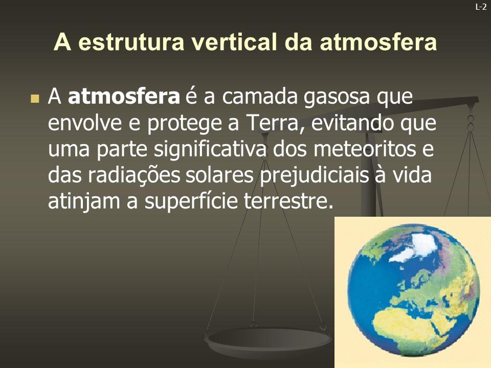 L-3 A estrutura vertical da atmosfera   Atendendo à variação da temperatura do ar com a altitude, é possível distinguir quatro camadas na atmosfera   Troposfera   Estratosfera   Mesosfera   Termosfera.