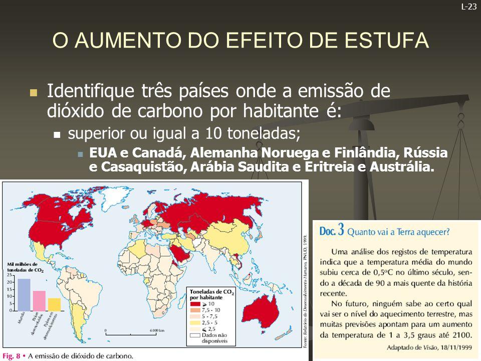 L-24 O AUMENTO DO EFEITO DE ESTUFA   Identifique três países onde a emissão de dióxido de carbono por habitante é:   inferior ou igual a 2,5 toneladas;   Brasil e Perú, Angola e Moçambique, Índia e Paquistão.