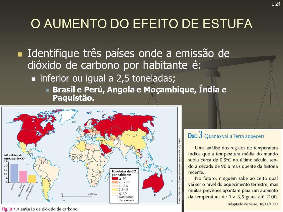 L-25 O AUMENTO DO EFEITO DE ESTUFA   Refira, com base no Doc.