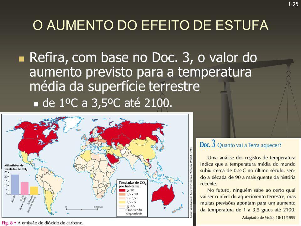 L-26 O AUMENTO DO EFEITO DE ESTUFA   Com o aumento da temperatura média da Terra, verifica-se o degelo dos glaciares existentes nas montanhas e nas regiões polares, o que provoca a subida do nível médio das águas do mar.