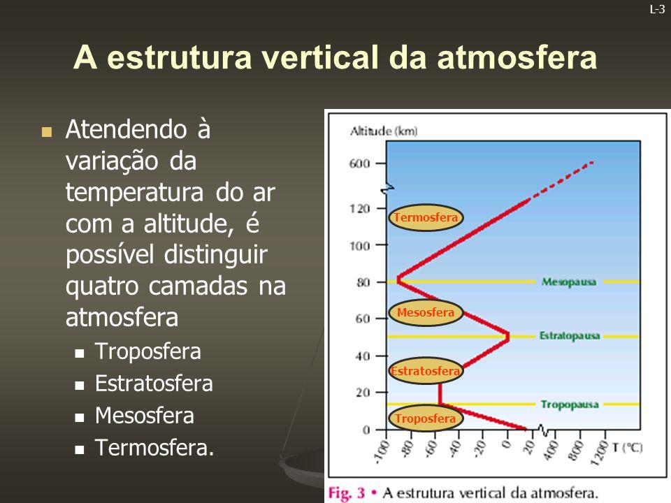 L-4 A estrutura vertical da atmosfera   Indique como varia a temperatura do ar na troposfera   A temperatura diminui   Identifique as camadas da atmosfera em que ocorre um aumento da temperatura do ar   Na estratosfera e na termosfera.