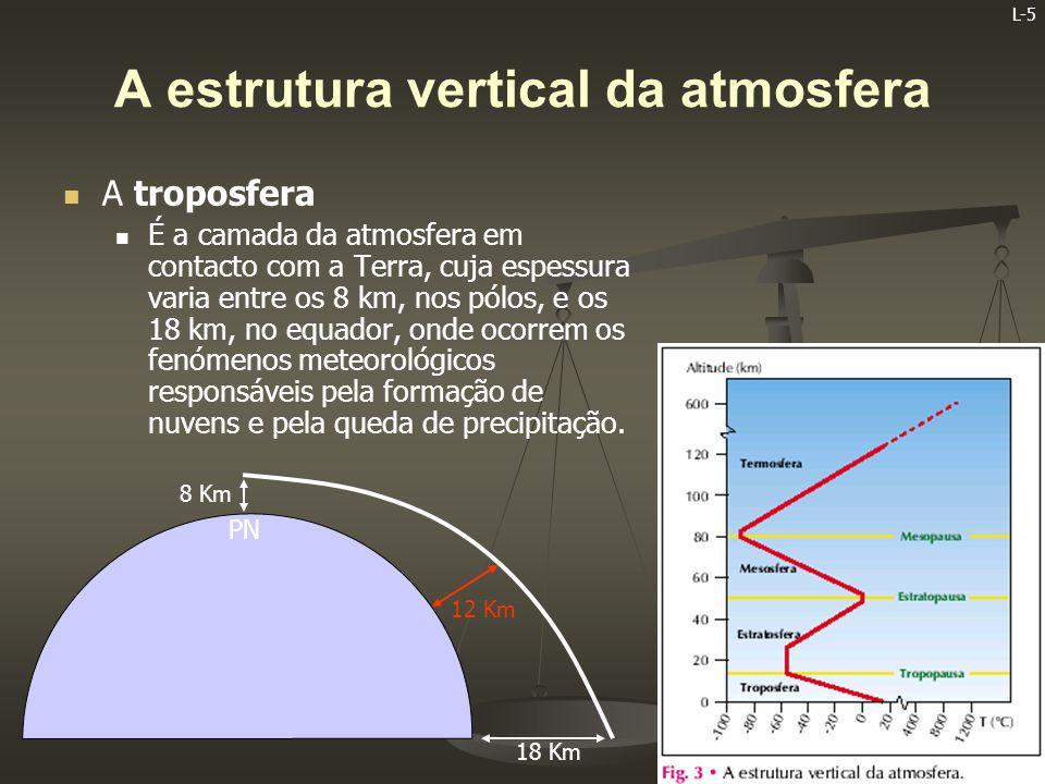L-6 A estrutura vertical da atmosfera   A troposfera   Na troposfera, a temperatura diminui com o aumento da altitude, segundo um valor médio de 6ºC por cada 1000 metros, o que constitui o gradiente térmico vertical