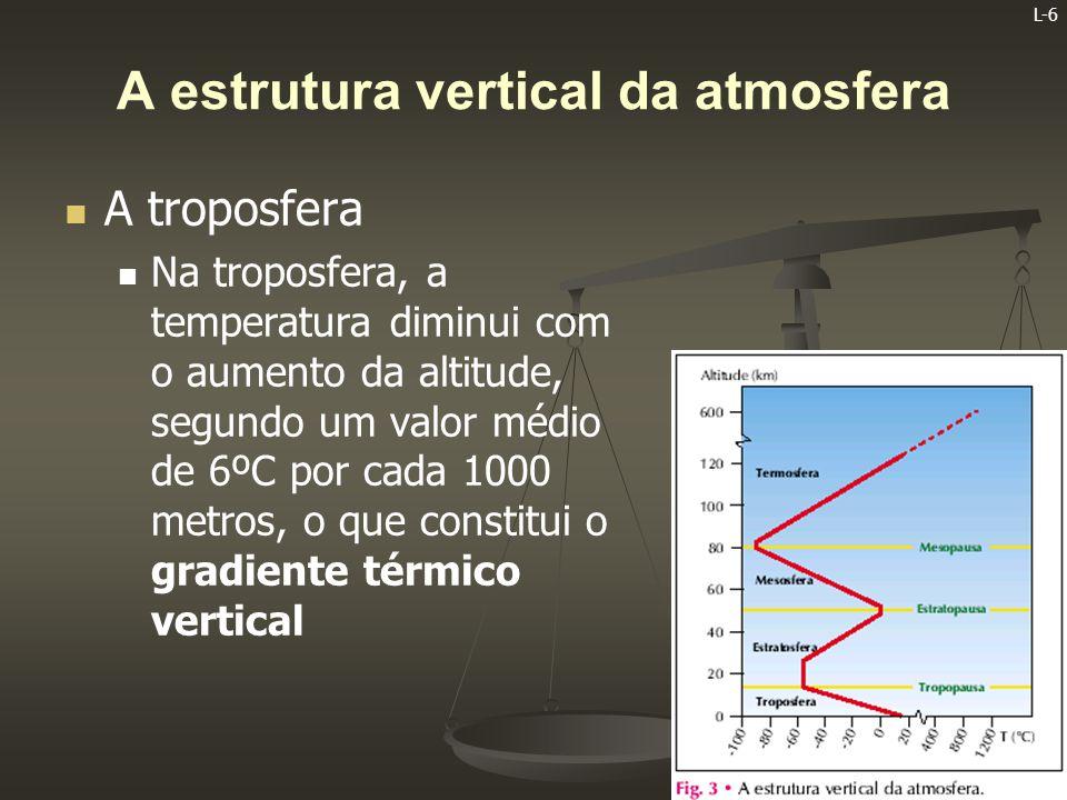 L-7 A estrutura vertical da atmosfera   A troposfera   No entanto, determinadas circunstâncias como, por exemplo, a existência de uma camada de ar poluído ou a presença de nuvens, podem originar uma inversão térmica em altitude, isto é, um acréscimo da temperatura do ar com o aumento de altitude na troposfera.